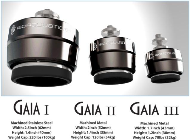 IsoAcoustics GAIA serie