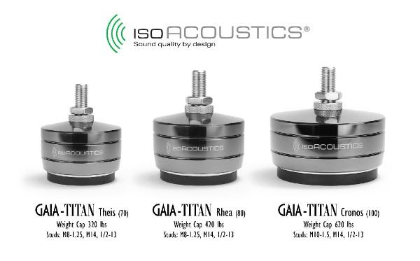IsoAcoustics Titan